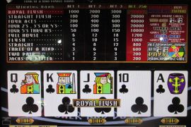 POWER ACES 200,000枚