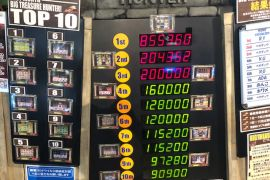メダルゲーム JPランキング 2020年10月